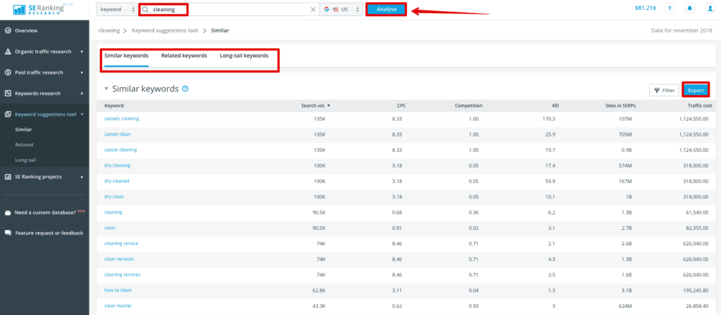 screenshot of SE Ranking keyword grouping tool tool showing initial input of search keywords